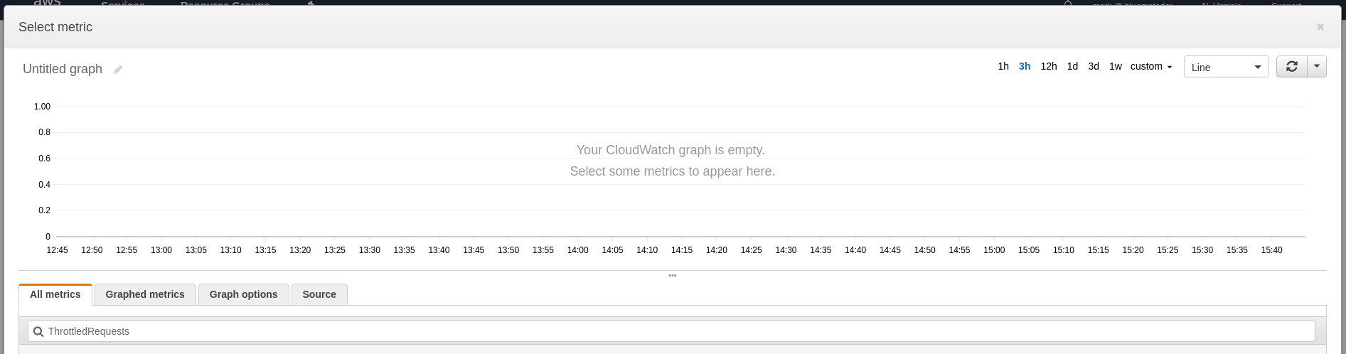 How to Monitor Amazon DynamoDB with CloudWatch