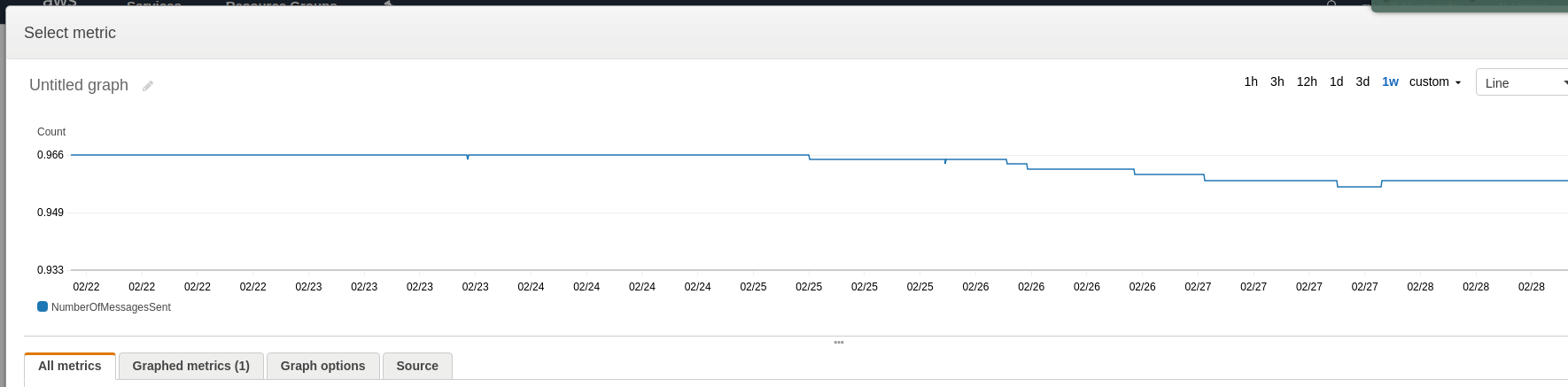 metric-graph