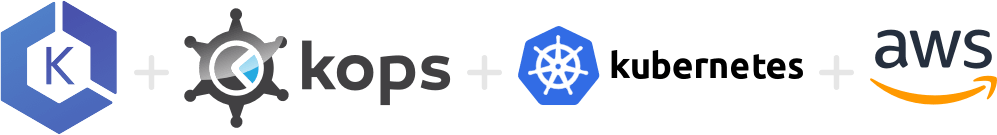 BM-Kubernetes-on-AWS-EKS-vs-Kops-Icons