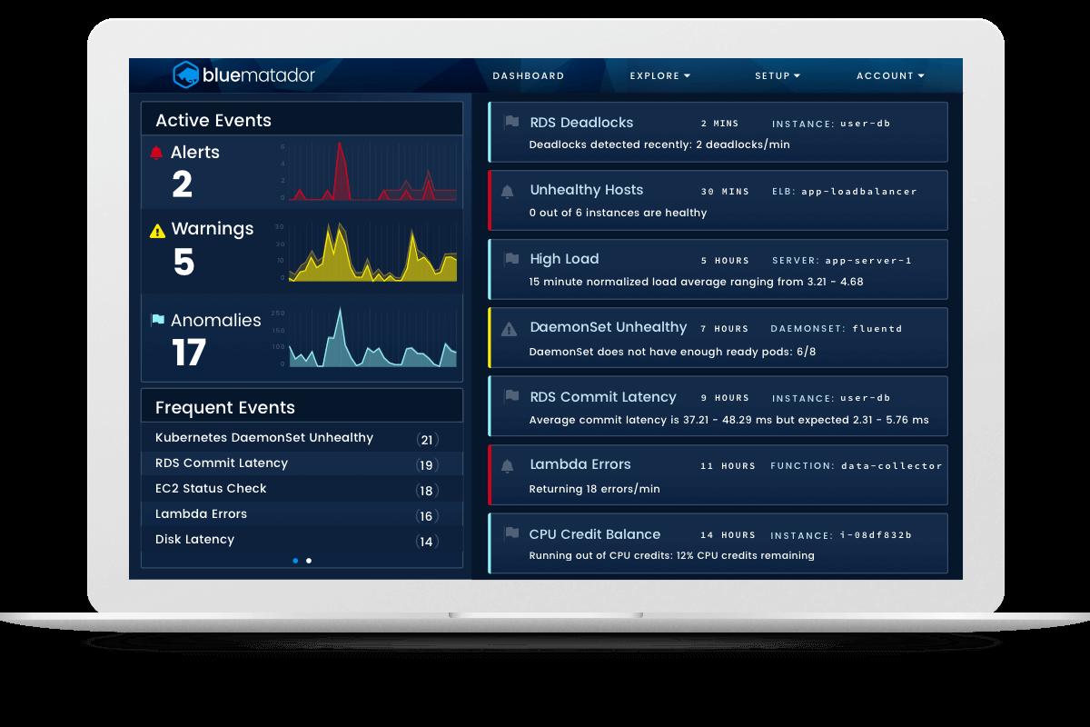 bm-lt-dashboard-updated