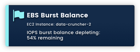 Anomaly: EBS Burst Balance
