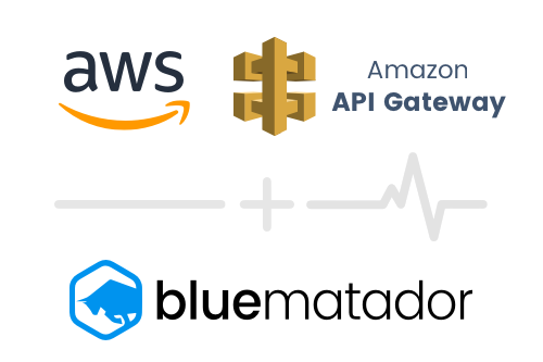 Integration-AWS-API-Gateway