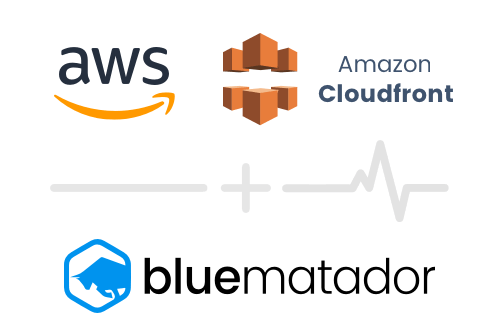 Integration-AWS-Cloudfront-BlueMatador