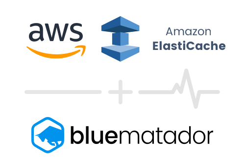 Integration-AWS-ElastiCache