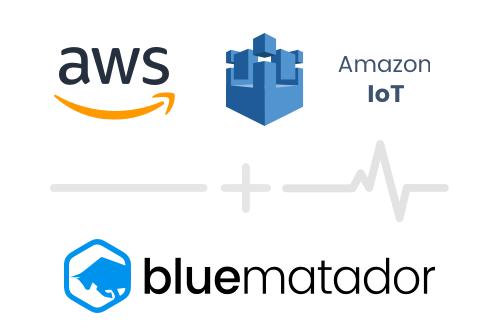 Integration-AWS-IoT