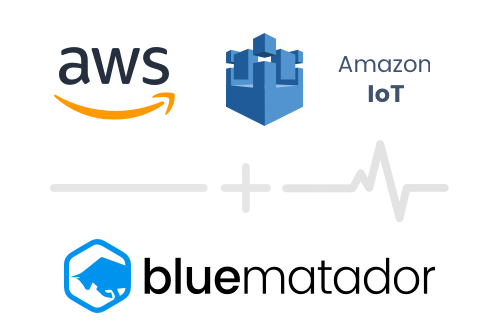 Integration-AWS-IoT
