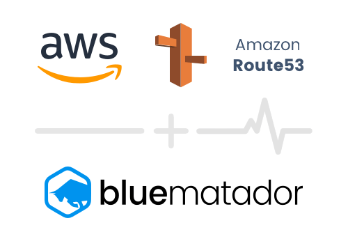 Integration-AWS-Route53-BlueMatador