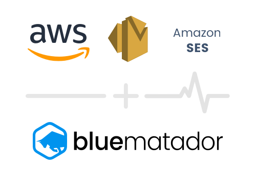 Integration-AWS-SES-BlueMatador