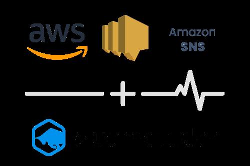 Integration-AWS-SNS-BlueMatador