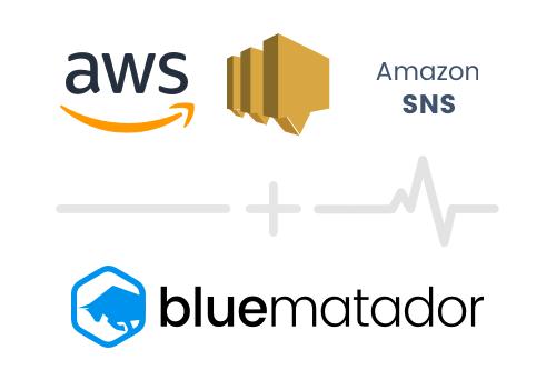 Integration-AWS-SNS-BlueMatador