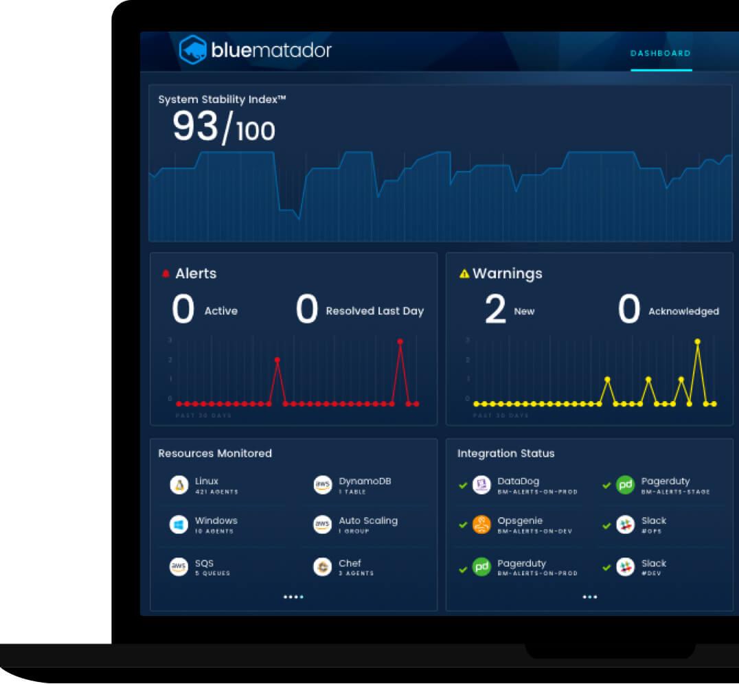 BlueMatador-Why-Laptop2.jpg