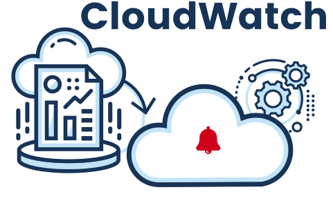 Why are there no automated alerts in Cloudwatch