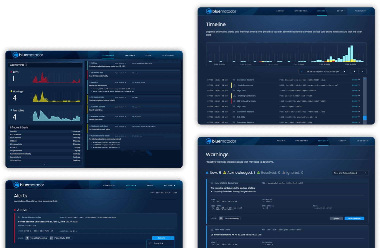 Blue Matador has multiple dashboards for proactive monitoring