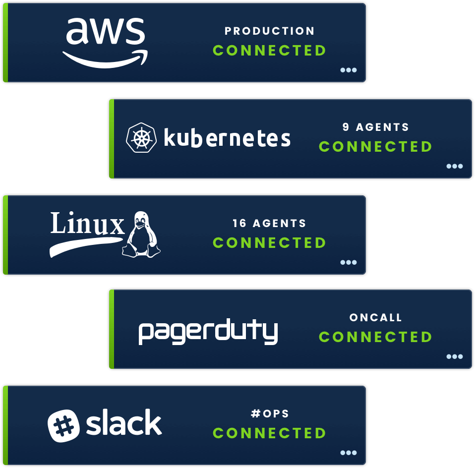 Connect with AWS, Kubernetes, Linux, Pagerduty, Slack, and more