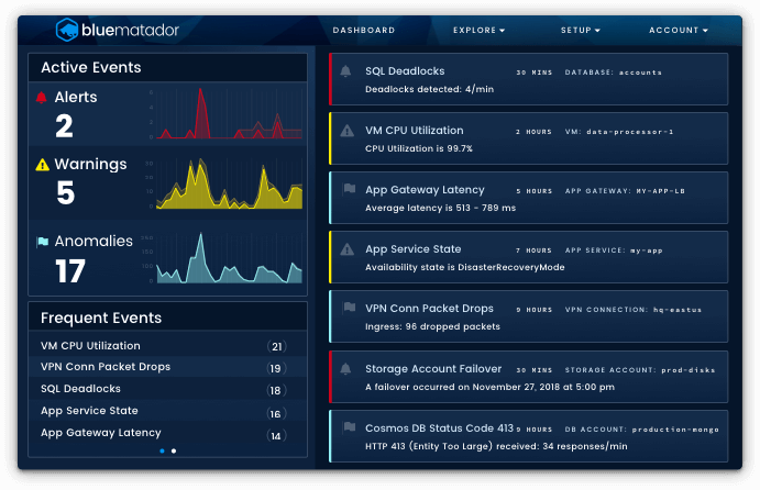 Blue Matador AWS monitoring dashboard