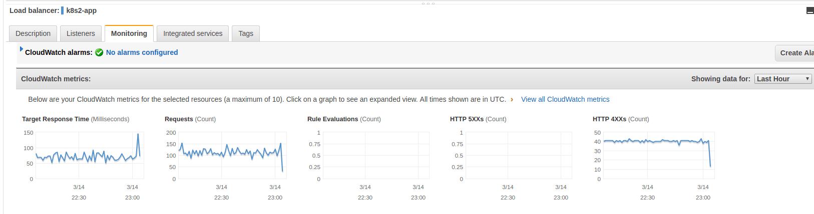 view-metrics