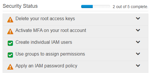 IAM security assessment table found in the AWS console