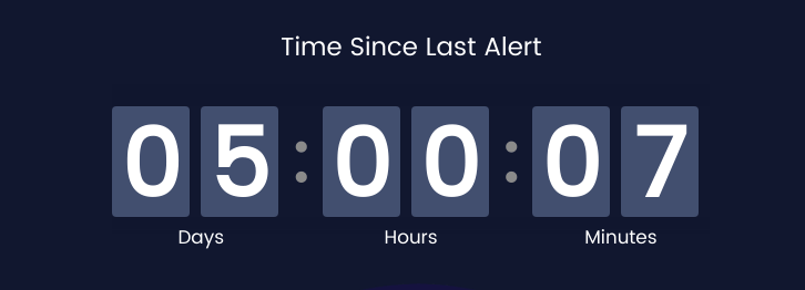 time since the last Alert occurred