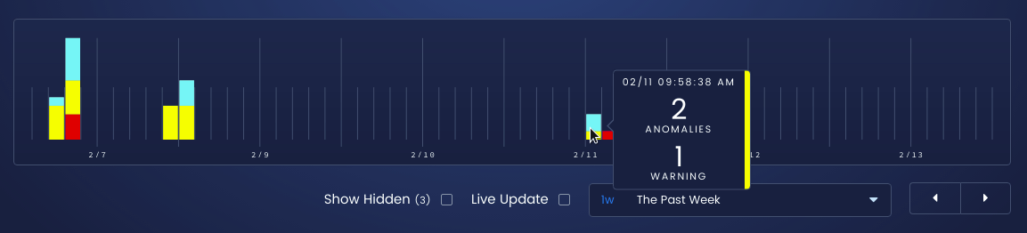 Event Graph